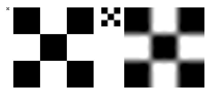 Powiększenie szachownicy przed i po skalowaniu pokazujące rozmycie (interpolację).
