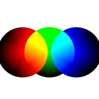 Trzy przeźroczyste koła: czerwone, zielone i niebieskie, które nachodzą na siebie tworząc nowe kolory.